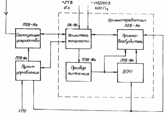 Схема приемника микрон